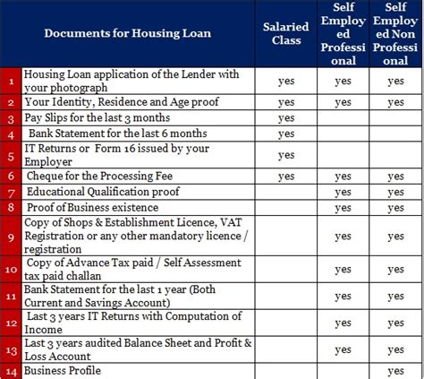 bdo house loan housing loan bdo 28 images bdo properties for sale up to 20 discount how to apply
