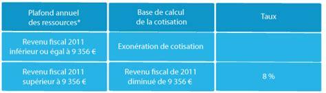 Plafond Revenu Pour Cmu by La Cmu De Base Mutuelle Fr