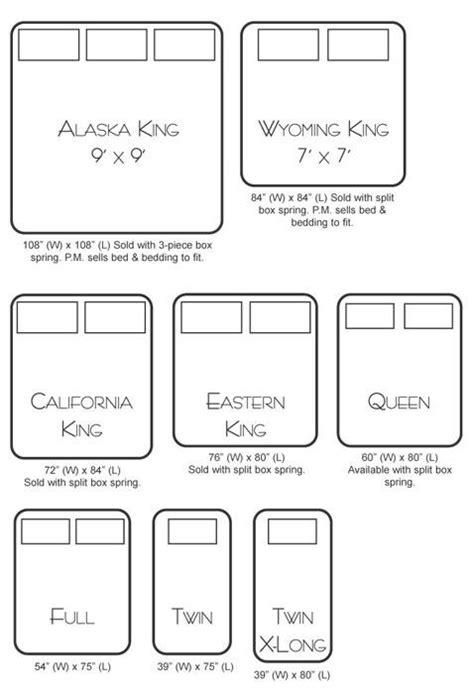 Bed Frame Size Chart Who Knew There Was Such A Thing As An Alaskan King Recently Been To Alaska I Get It
