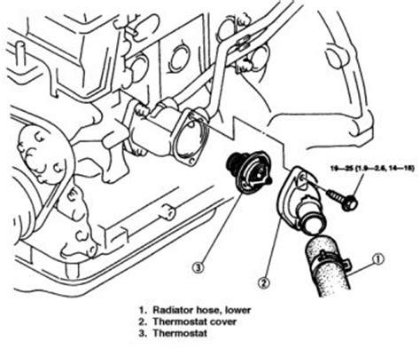 mazda 626 overheating 1997 mazda 626 overheating engine cooling problem 1997