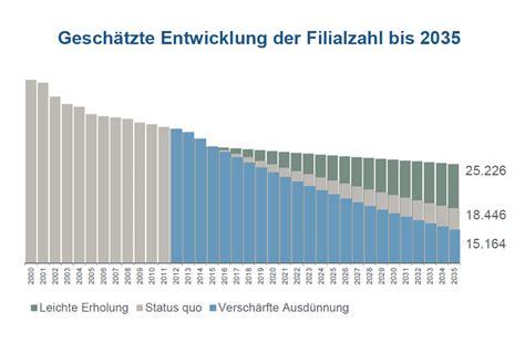 banken in deutschland anzahl serie banking 2 0 deutsche banken digitalisierung geht