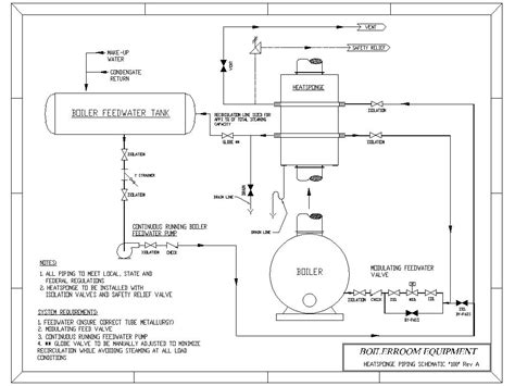 schematic diagram of a boiler piping diagrams