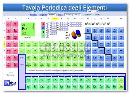tavola periodica completa di tutto da stare la tavola periodica pi 249 completa si possa