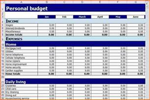 Personal Financial Spreadsheet Personal Budget Spreadsheetmemo Templates Word Memo