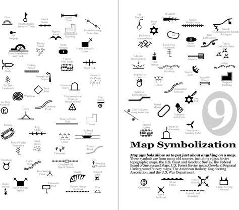 map symbols custom map symbols in maps maps diy cartography