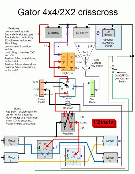 deere gator wiring diagram gator 620i fuse box wiring diagrams wiring diagram schemes