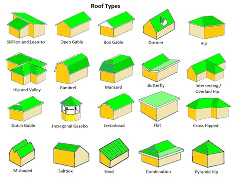 hip roof  gable roof pros cons   roofing