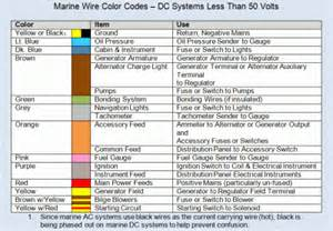 color codes marine wiring boatinghowto forum