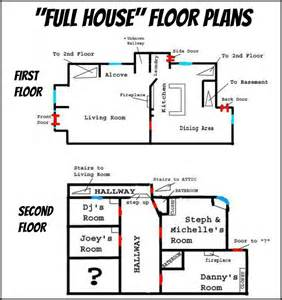 Full House Floor Plan The Quot Full House Quot Victorian In San Francisco Today