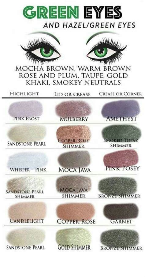 best eyeshadow colors for green best shadowsense colors for green stuff