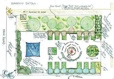 Garden Design Exles Pictures House Beautiful Design Layout Of Garden