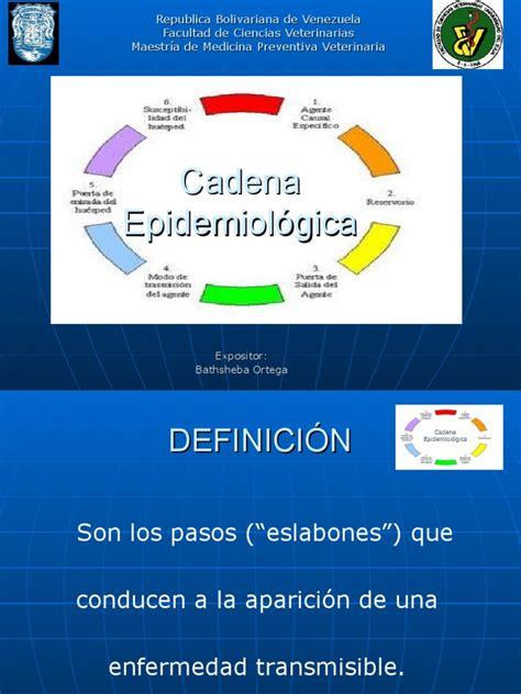 cadena epidemiologica - Cadena Epidemiologica Psitacosis