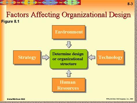 design management organization principles of management org structure