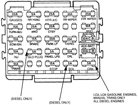 chevy truck model   engine  battery