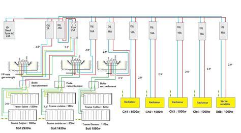 brancher un radiateur électrique 4951 schema electrique plancher chauffant