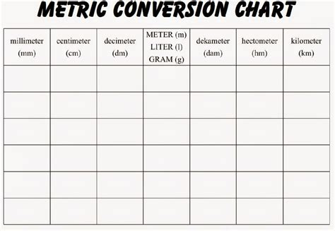 8 to meters meter conversion chart for boxfirepress
