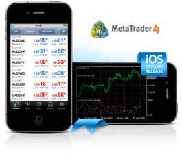 metatrader mobile metatrader 4 for iphone has been released news