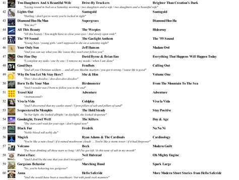 Top 20 Of 2008 by And They Hummed Of Mystery Rewind 2008 Top Songs In Review