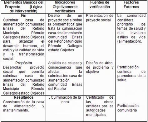 sorteo plazas de servicio social obligatorio sorteo plazas de servicio social obligatorio