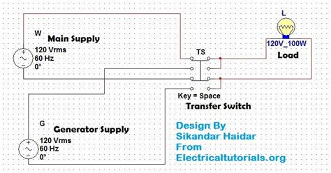 manual transfer switch wiring diagram sdmo manual transfer