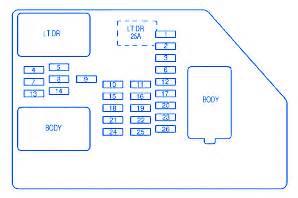 chevrolet silverado  fuse boxblock circuit breaker diagram carfusebox