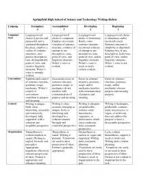 Rubric For Essay Writing For Middle School by Research Paper Rubric 7th Grade