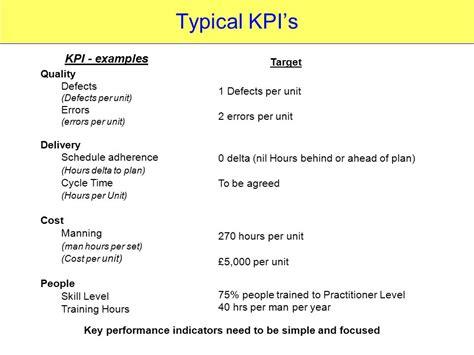 Key Performance Indicators Kpi S Ppt Video Online Download On Time Delivery Kpi Template