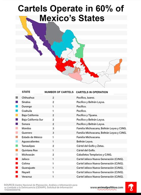 mapping mexico s current organized crime landscape