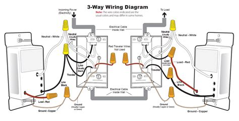 wiring diagram for 3 way switch with dimmer http www