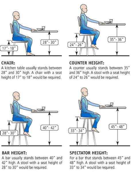 typical seating height guide to choosing the right kitchen counter stools