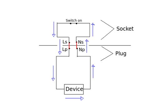 Do Ls Use Electricity When Turned is electricity wasted when you ve turned on a switch but