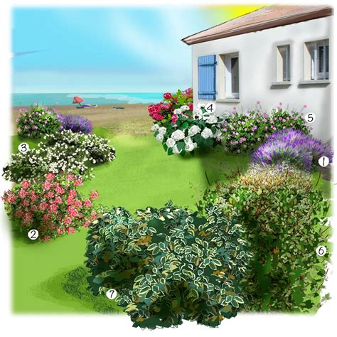 Jardin au bord de la mer : Jardin climatique Jardineries TRUFFAUT Projet d'aménagement de jardin