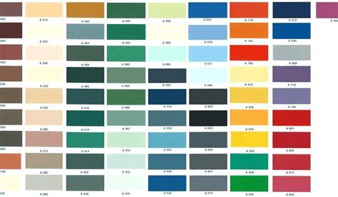 Palette De Couleur Peinture Murale by Etonnant Palette Couleur Peinture Mur Nuancier Couleur