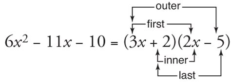 energy pattern factor formula summary of factoring techniques