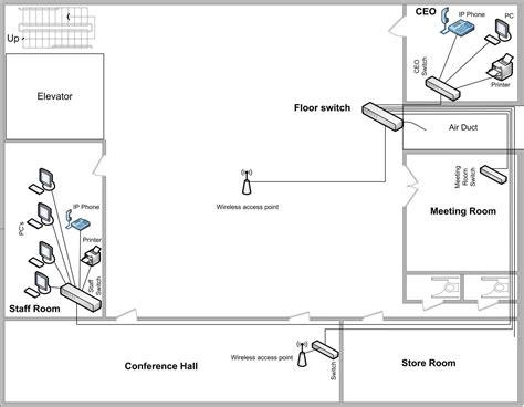 simple floor plan sles server room floor plan 28 images floor plan outsystems