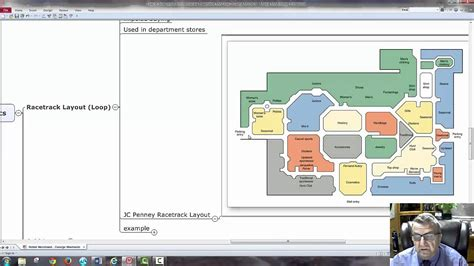 layout supermarket ppt mkt106 chapter 16 store layout and retail merchandise