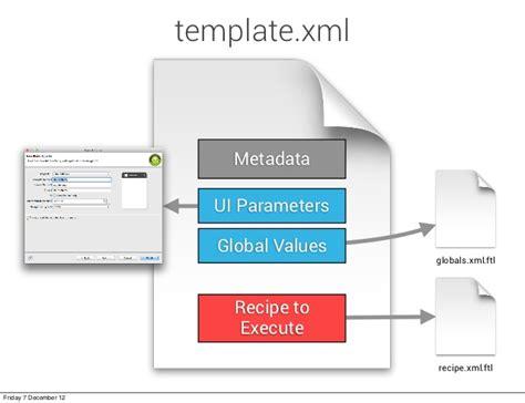 templates android xml funky xml templates ideas resume ideas namanasa com
