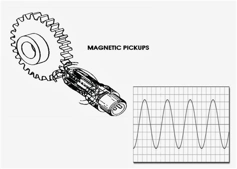 gearing the future reluctance magnetic gear create forberg scientific inc how variable reluctance speed