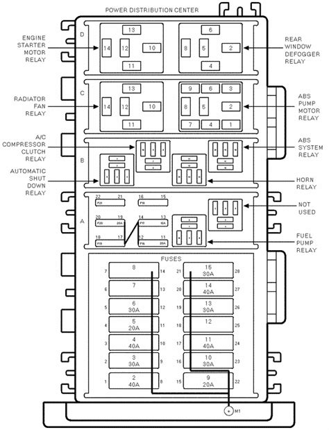 1990 Jeep Wrangler Fuse Box Diagram I A Fuse Somewhere In My 1998 Jeep Wrangler My Jeep