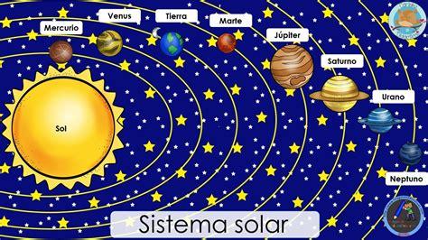 imagenes educativas del sistema solar sistema solar 1 imagenes educativas