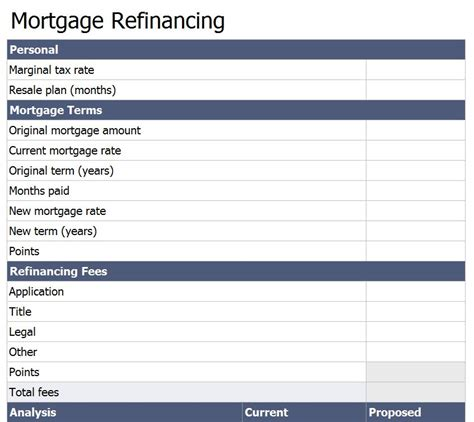 free mortgage loan refinance calculator