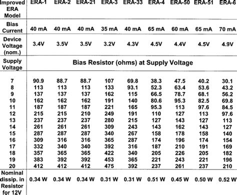 precision resistors values precision resistor value chart 28 images dell proprietary psu repair solved page 1