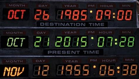 the wait is over redken presents the 2015 symposium what back to the future hit missed in its 2015