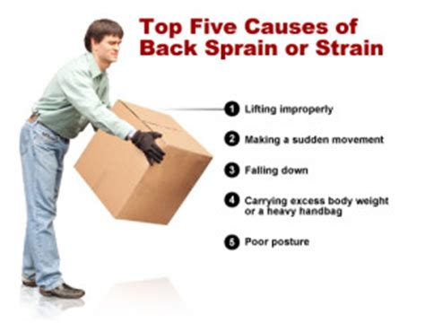 Is Backpain A Common Detox Symptom by Back 5 Common Causes And Solutions Better