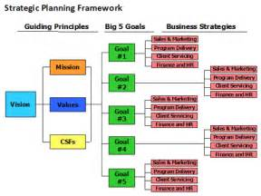communication plan advocacy communication plan