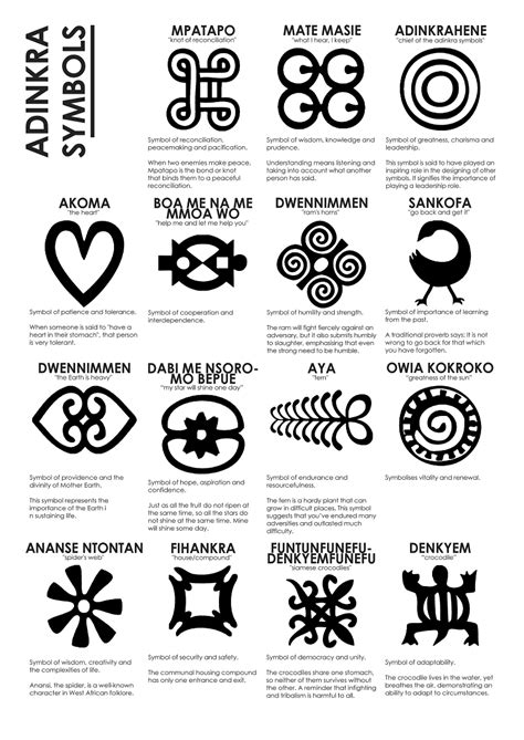 these meaning adinkra symbols meanings from the wrapping of divine