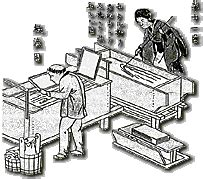 Ancient China Paper Process - davinci supply the of paper davinciartsupply
