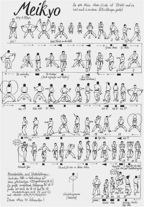 1001 gambar keren gambar karate