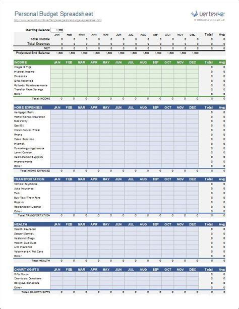 budget templates free personal budget spreadsheet template for excel 2007 more