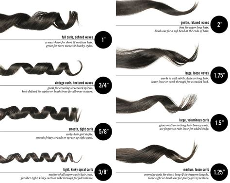 curling iron sizes and results type 2c 3a hair